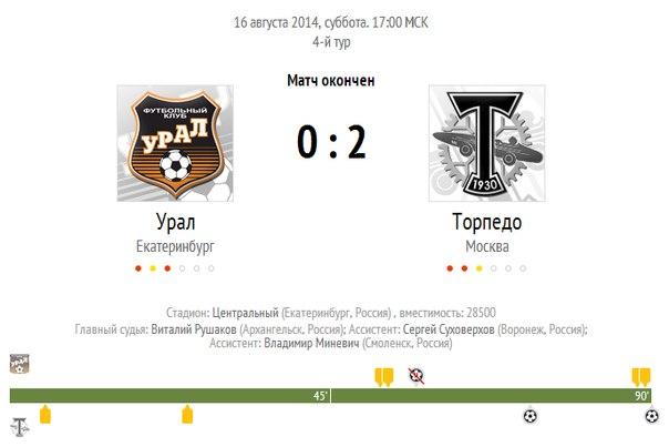 «Торпедо» обыграло «Урал» в Екатеринбурге