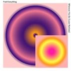 Fred Everything альбом Wherever You Go