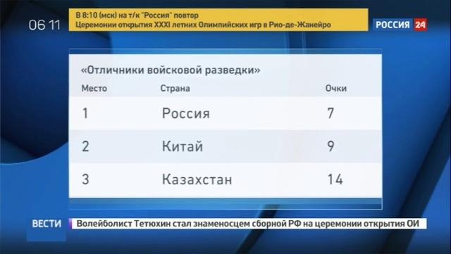 Новости на Россия 24 • Объявлены первые победители АРМИ-2016