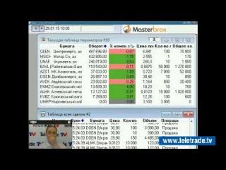 Юлия Корсукова. Украинский и американский фондовые рынки. Технический обзор. 4 февраля. Полную версию смотрите на www.teletrade.tv