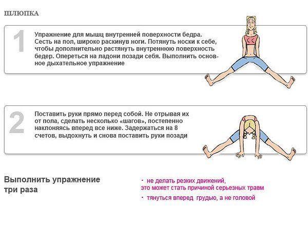 Дыхательная гимнастика Бодифлекс — комплекс упражнений для похудения