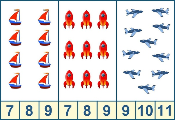 Зарядка для УМА Цель игры:Упражнять детей в счете.Задачи:Закреплять умение детей считать количество предметов и обозначать цифрой результаты счета.Материалы:Карточки, прищепки.Ход игры:Детям