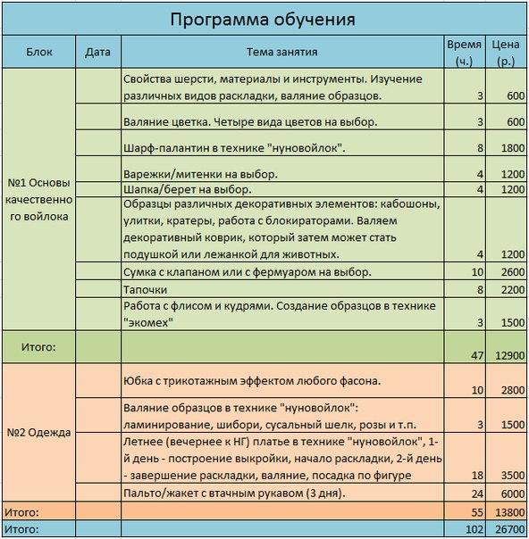 Диета Елены Малышевой  официальный сайт диеты Малышевой