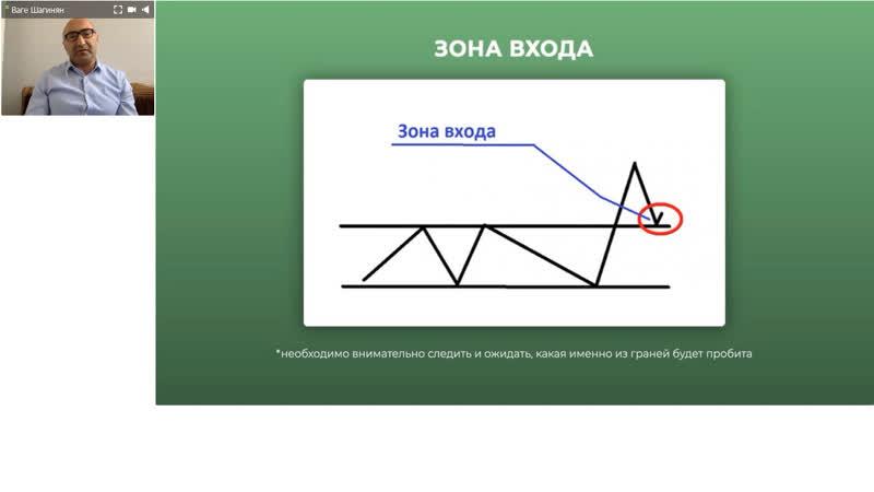 Обучение от трейдера аналитика Ваге Шагиняна
