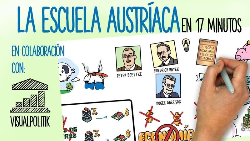 La Escuela Austríaca de Economía