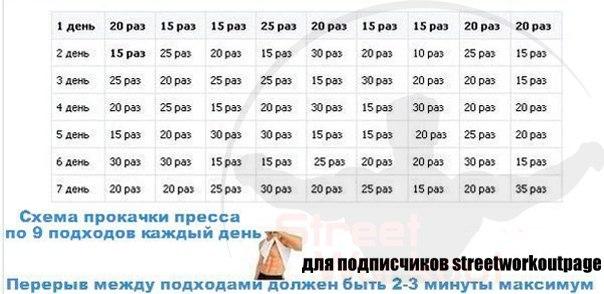 программа похудения нижний новгород