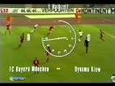 Суперкубок УЕФА. 1975. Бавария (Мюнхен) - Динамо (Киев, СССР) Полный матч!