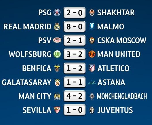 Результаты матчей: