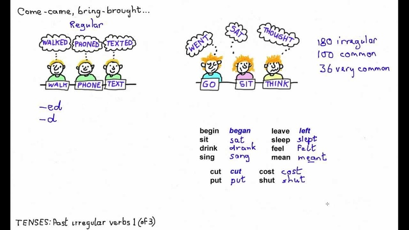 Learn English - past irregular verbs 1 (begin-began, sit-sat)