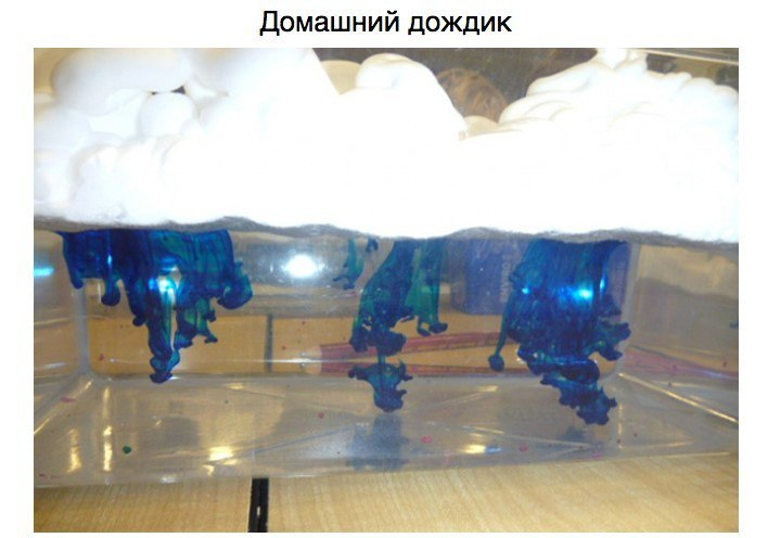 Как сделать дождь дома - Skaruch.ru