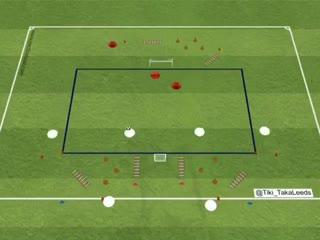Футбольные упражнения на ловкость и координацию и на завершение атаки