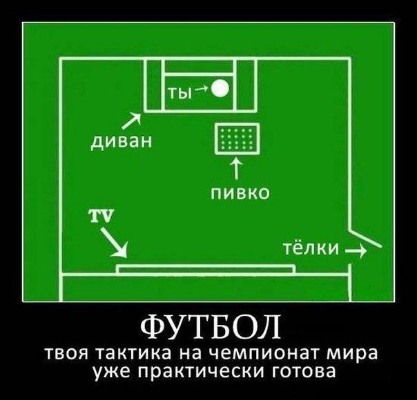Тактические схемы в футболе