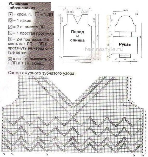 Ажурный свитер спицами «Мерцание жемчуга»