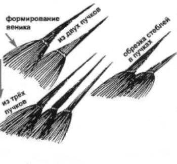 Как сделать веник из шпагата