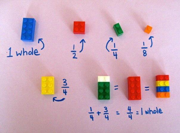 """Как объяснить ребёнку дроби с помощью """"Лего"""". ☝"""