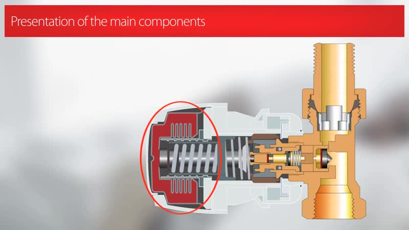 Термостатическая головка Danfoss RA 2991
