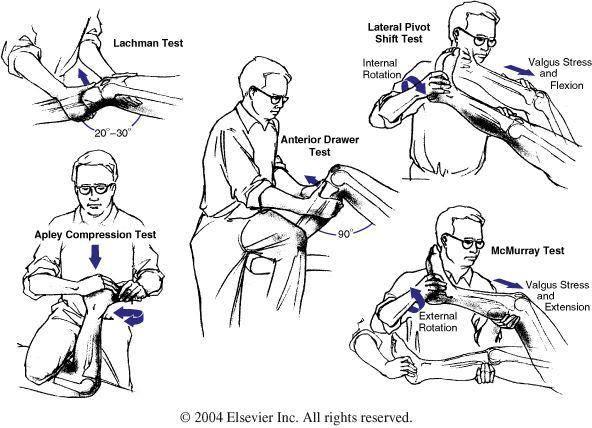 Ортопедические центры лечение позвоночника и суставов
