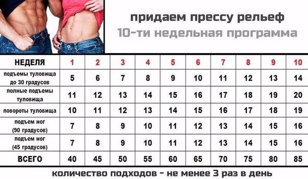 Упражнения для рельефа мышц в домашних условия 270
