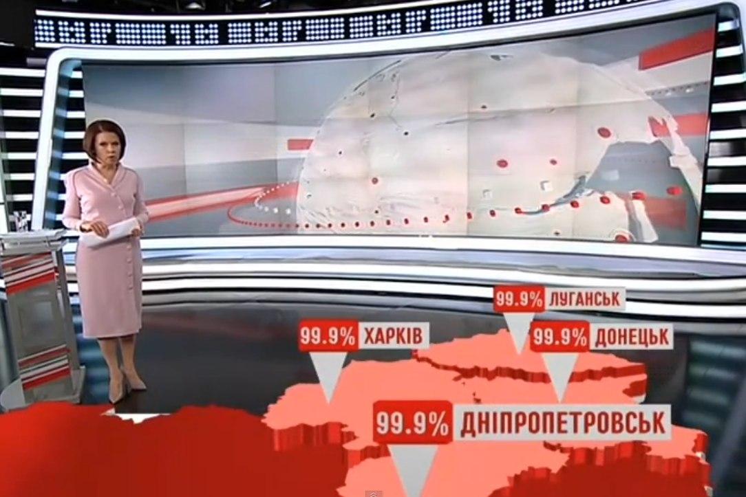 На выборах в Раду победили проевропейские и реформаторские силы, - Бильдт - Цензор.НЕТ 9889