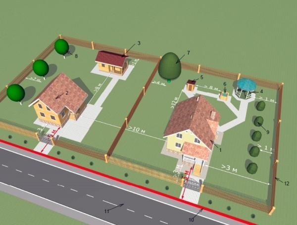 Почему важно соблюдать установленное расстояние от дома до забора соседа.