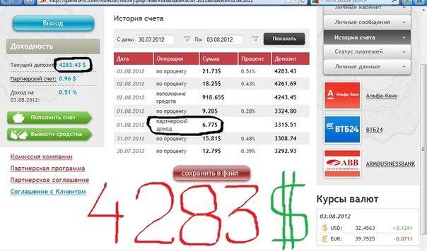 Отчет с 30.07.2012 по 03.08.2012
