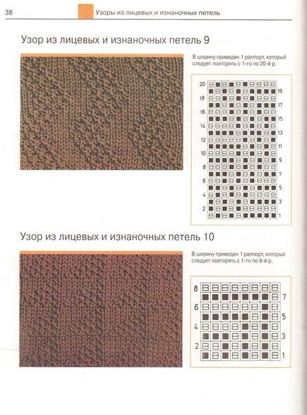 Простые схемы для вязания спицами из лицевых и изнаночных петель