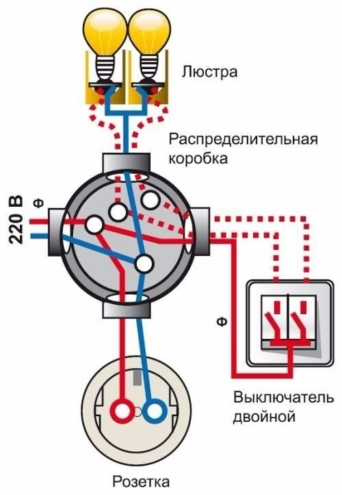 ⚡ Основные правила установки выключателей