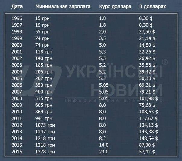 Надеюсь, после сегодняшней дискуссии Порошенко подпишет закон о перевыборах в Кривом Роге, - Березюк - Цензор.НЕТ 9593
