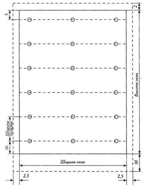 Как сшить римскую штору  Необходимо: • плотная ткань • деревянный...