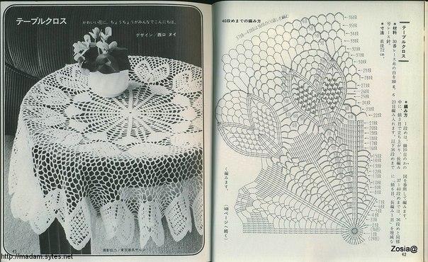 Grandes patrones de crochet de manteles redondos imagui - Manteles mesas grandes ...