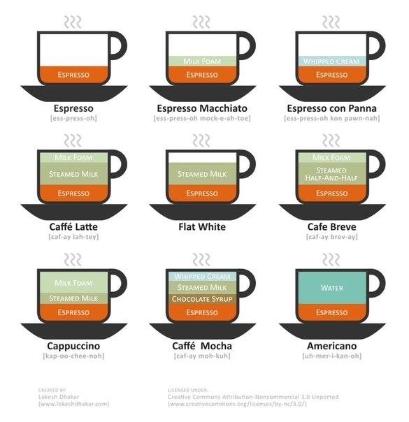 кофе и кофейных напитков