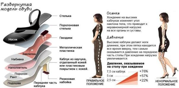 Моды для увеличения груди для sims 3