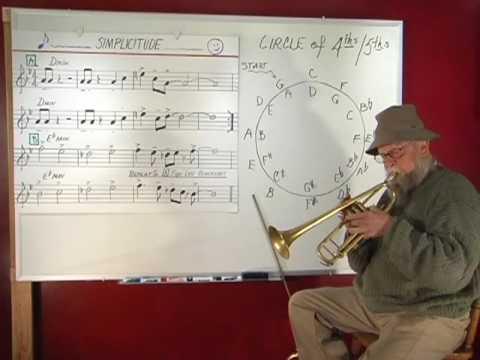 Explaining the basic jazz language
