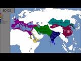 Le Monde de lan 1 à nos jours| History Porn