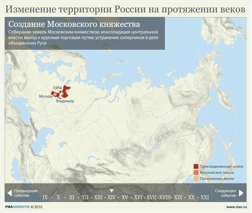 Изменение территории России на протяжении веков MpLKApEn1Gs