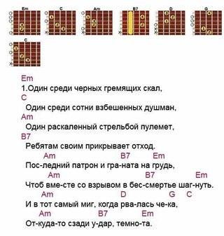 Петлюра - голубоглазая: аккорды для гитары, табулатура (табы) и текст песни петлюра - голубоглазая