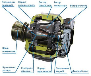 Аккумулятор для двигателя д 245 мтз