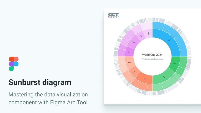 Timelapse video of Figma arc tool for data visualization. Creating a sunburst diagram