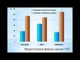 Белорусские результаты применения ЭМ семинар 2012 г