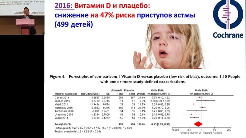 Значимость витамина D для здоровья детей и подростков
