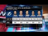 NHL Tonight: Nikita Kucherov Jul 10, 2018