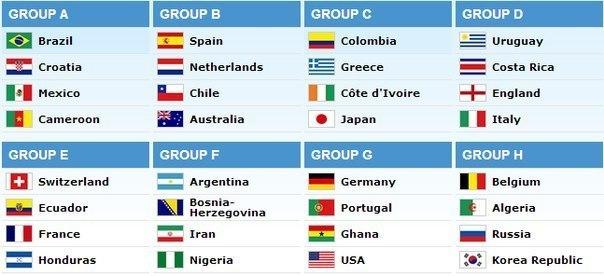 قرعة كأس العالم 2014 ZDJW2nmFpQ0.jpg