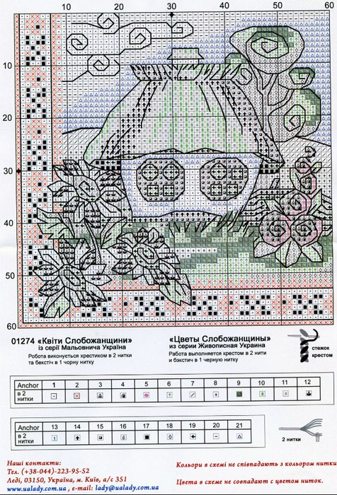 Схема вышивки домик от леди