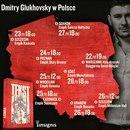 Дмитрий Глуховский фото #20