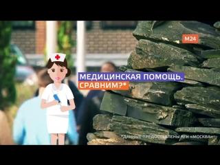 Как работает медицина в Москве, Берлине и Лондоне