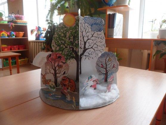 Макеты деревьев для детского сада своими руками