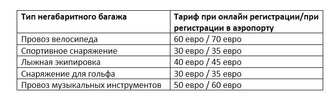 Таблица: тарифы Ryanair на провоз специального и негабаритного багажа