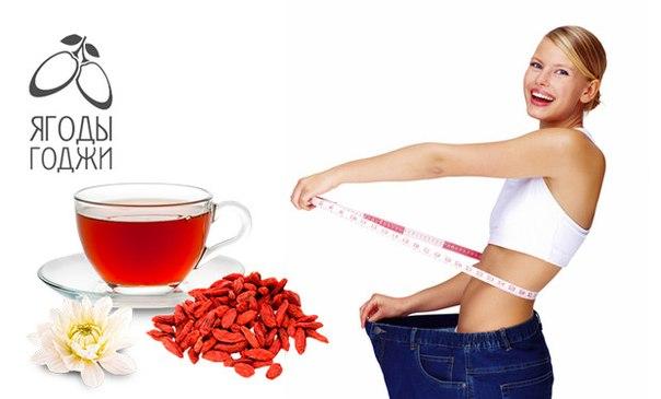 Диета для похудения быстро и эффективно в домашних условиях