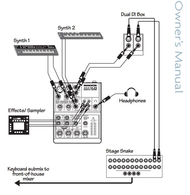 inputs of a dual DI box.