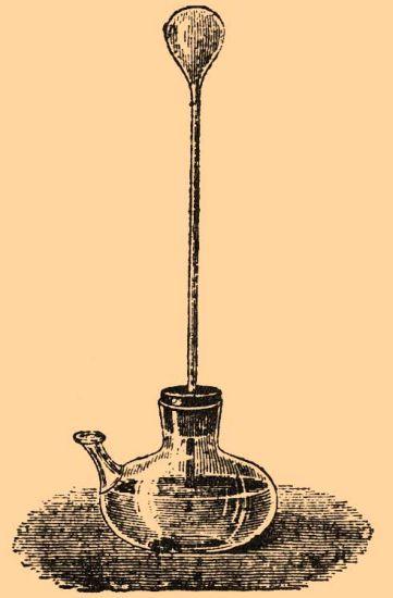 История изобретения термометра.